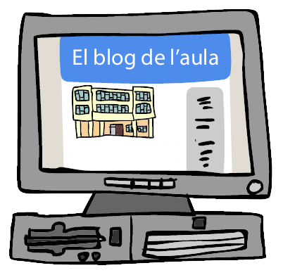 Implementación de blogs en el aula